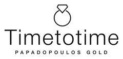 Ρολόγια Θεσσαλονίκη